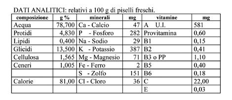 pisello2